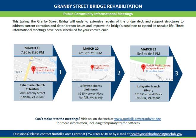 Granby Bridge Renovation